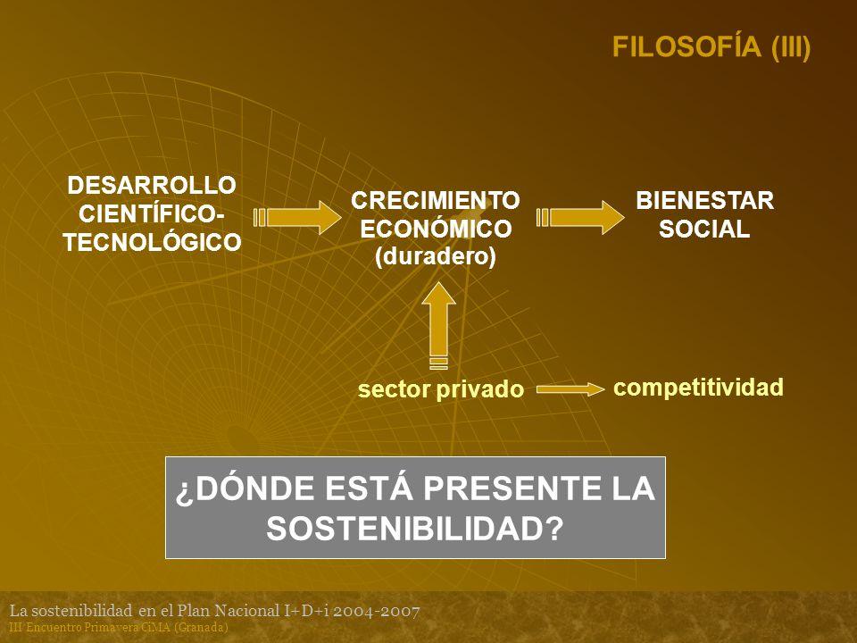 La sostenibilidad en el Plan Nacional I+D+i 2004-2007 III Encuentro Primavera CiMA (Granada) INTERPRETACIÓN (IV) QUÍMICA, MATERIALES Y DISEÑO Y PRODUCCIÓN INDUSTRIAL PROGRAMA NACIONAL DE DISEÑO Y PRODUCCIÓN INDUSTRIAL El ámbito científico tecnológico del Programa Nacional de Diseño y Producción Industrial engloba todas las acciones de investigación básica y aplicada… que mejoren de forma evidente el diseño y generación de nuevos productos y servicios, procesos y sus medios de producción, en su ciclo de vida completo, para contribuir a la mejora de la competitividad empresarial, del desarrollo sostenible y del bienestar social.