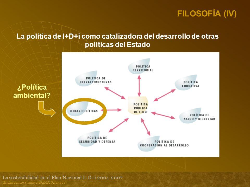 La sostenibilidad en el Plan Nacional I+D+i 2004-2007 III Encuentro Primavera CiMA (Granada) INTERPRETACIÓN (V) TRANSPORTE Y CONSTRUCCIÓN PROGRAMA NACIONAL DE CONSTRUCCIÓN La construcción sostenible se orienta hacia una reducción de los impactos medioambientales causados, por un lado, por los procesos genéricos de la construcción, uso y deconstrucción de las edificaciones e infraestructuras, y por otro, en relación con el ambiente y entorno implicados.