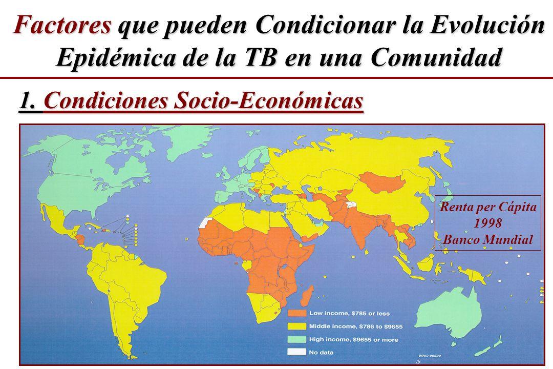 Renta per Cápita 1998 Banco Mundial 1. Condiciones Socio-Económicas Factores que pueden Condicionar la Evolución Epidémica de la TB en una Comunidad