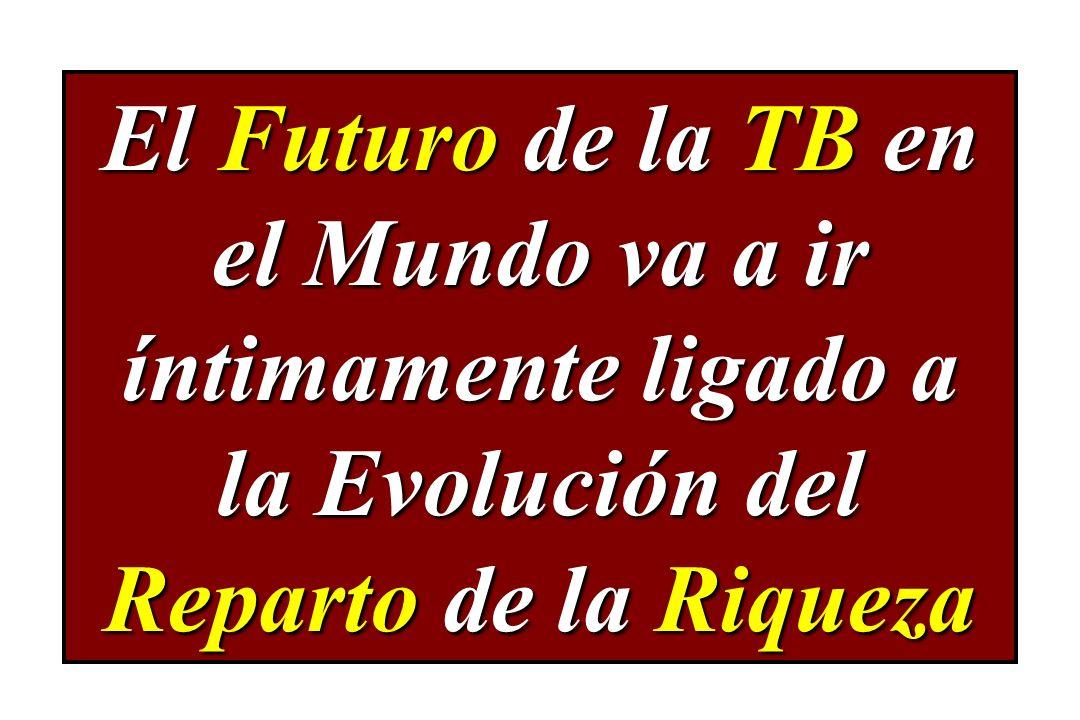 El Futuro de la TB en el Mundo va a ir íntimamente ligado a la Evolución del Reparto de la Riqueza