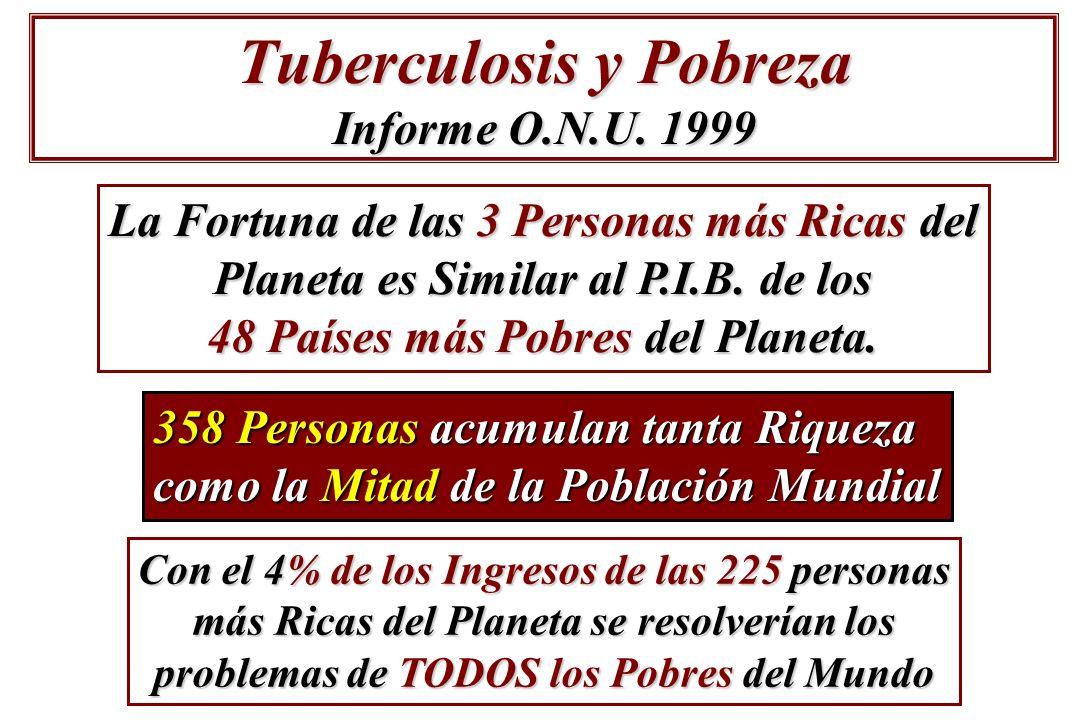 Tuberculosis y Pobreza Informe O.N.U. 1999 358 Personas acumulan tanta Riqueza como la Mitad de la Población Mundial Con el 4% de los Ingresos de las