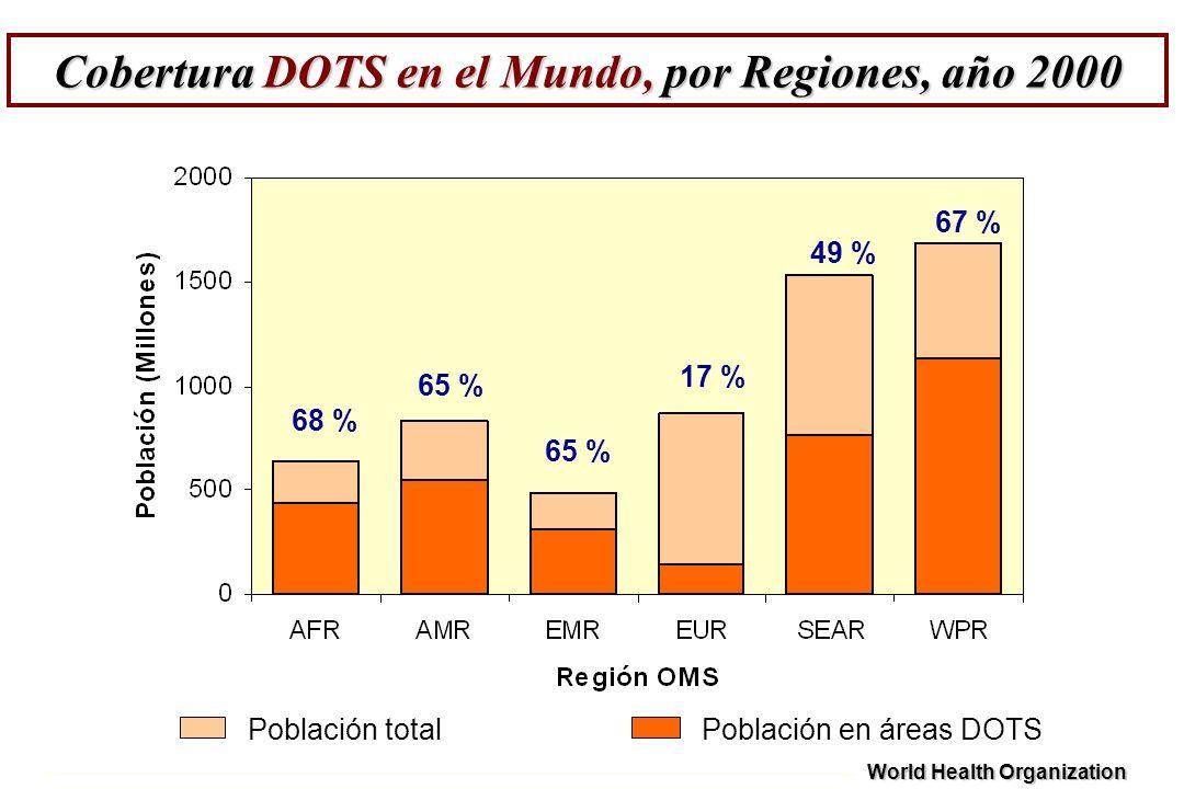 Población totalPoblación en áreas DOTS World Health Organization 68 % 65 % 17 % 49 % 67 % Cobertura DOTS en el Mundo, por Regiones, año 2000