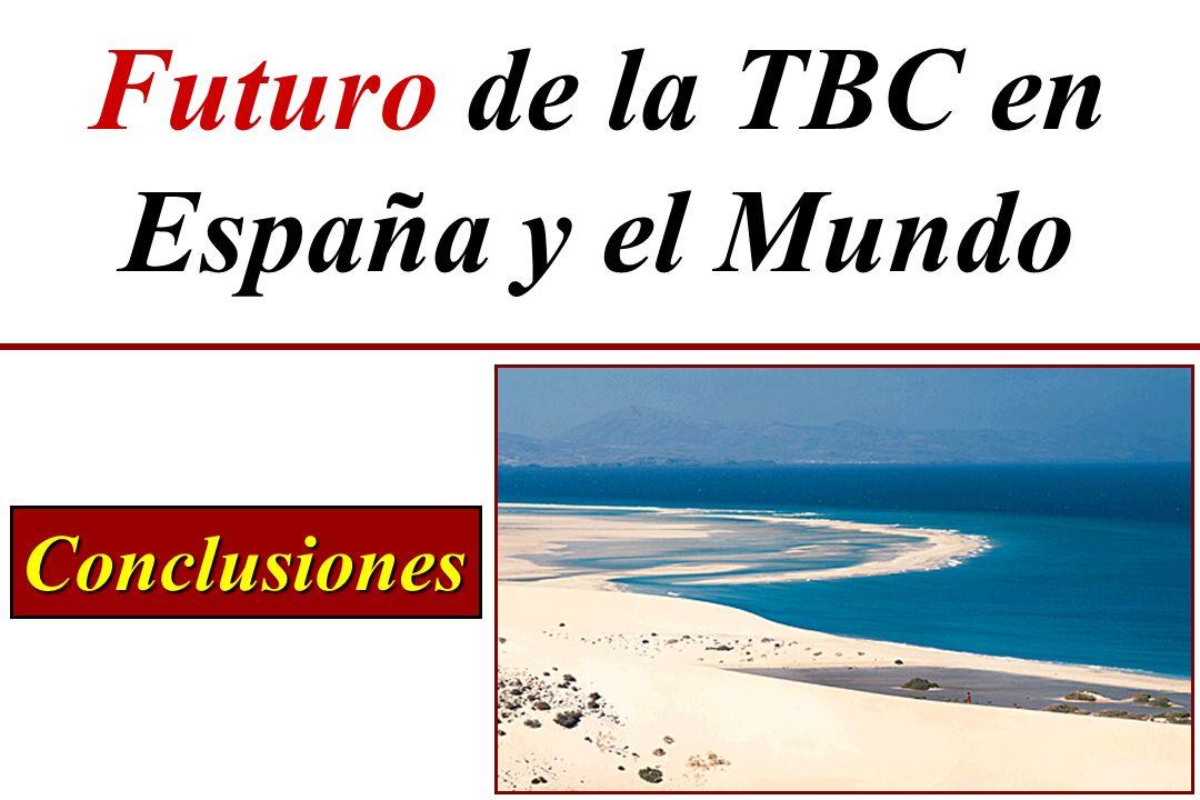Futuro de la TBC en España y el Mundo Conclusiones