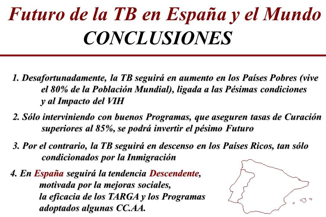1. Desafortunadamente, la TB seguirá en aumento en los Países Pobres (vive el 80% de la Población Mundial), ligada a las Pésimas condiciones y al Impa
