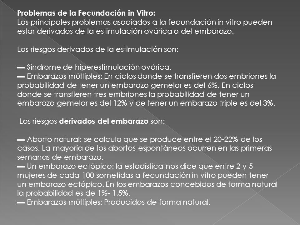 Problemas de la Fecundación in Vitro: Los principales problemas asociados a la fecundación in vitro pueden estar derivados de la estimulación ovárica