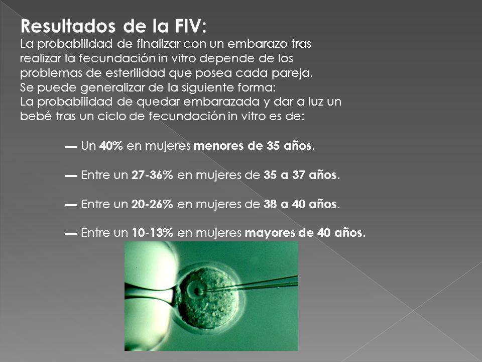 Resultados de la FIV: La probabilidad de finalizar con un embarazo tras realizar la fecundación in vitro depende de los problemas de esterilidad que p