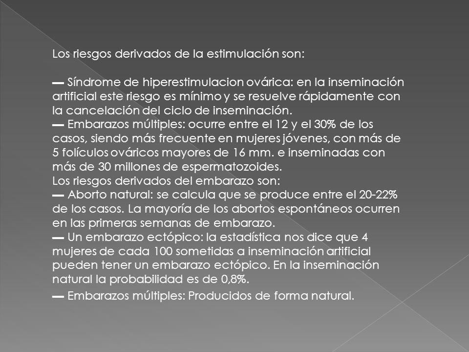 Los riesgos derivados de la estimulación son: Síndrome de hiperestimulacion ovárica: en la inseminación artificial este riesgo es mínimo y se resuelve