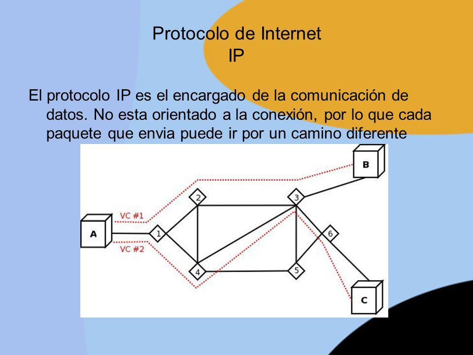Protocolo de Internet IP El protocolo IP es el encargado de la comunicación de datos. No esta orientado a la conexión, por lo que cada paquete que env
