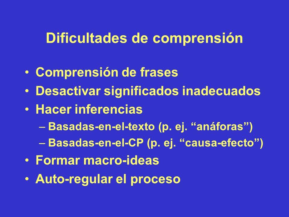 RESULTADO DE LA COMPRENSION Representación COHERENTE Representación POCO COHERENTE