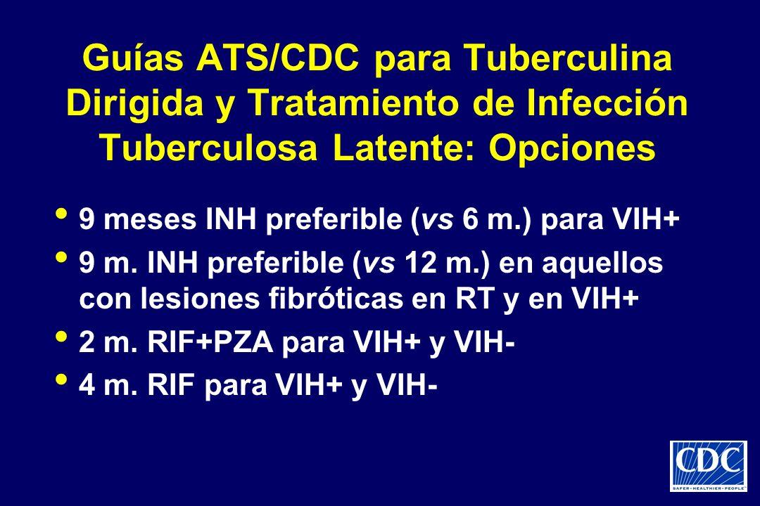 Guías ATS/CDC para Tuberculina Dirigida y Tratamiento de Infección Tuberculosa Latente: Opciones 9 meses INH preferible (vs 6 m.) para VIH+ 9 m. INH p
