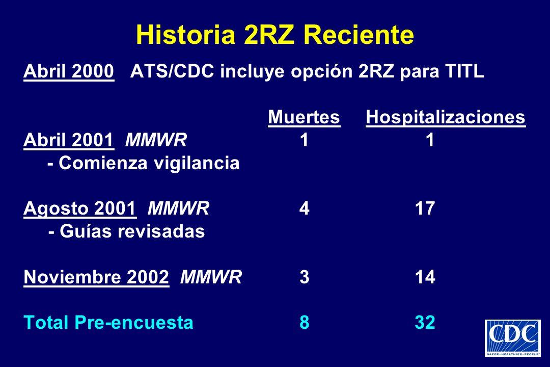 Historia 2RZ Reciente Abril 2000 ATS/CDC incluye opción 2RZ para TITL MuertesHospitalizaciones Abril 2001 MMWR 1 1 - Comienza vigilancia Agosto 2001 M