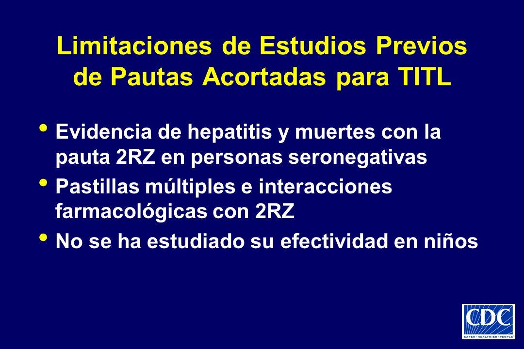 Limitaciones de Estudios Previos de Pautas Acortadas para TITL Evidencia de hepatitis y muertes con la pauta 2RZ en personas seronegativas Pastillas m