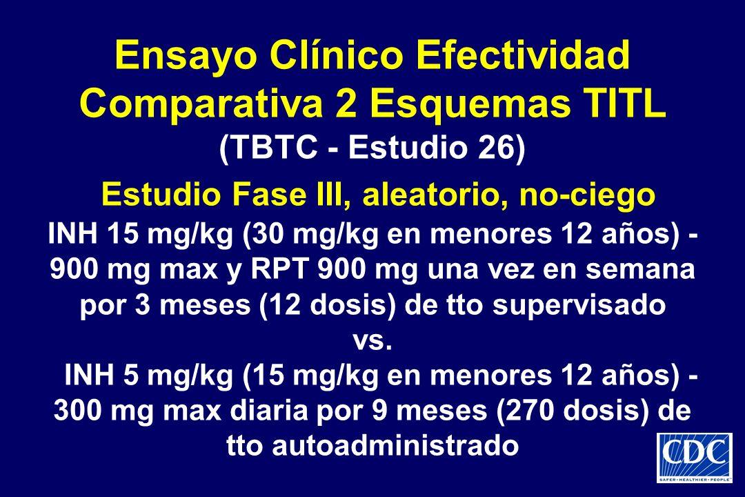 Ensayo Clínico Efectividad Comparativa 2 Esquemas TITL (TBTC - Estudio 26) Estudio Fase III, aleatorio, no-ciego INH 15 mg/kg (30 mg/kg en menores 12