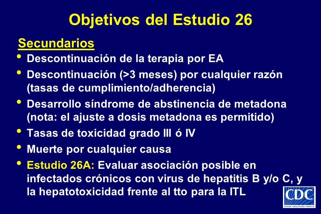 Objetivos del Estudio 26 Descontinuación de la terapia por EA Descontinuación (>3 meses) por cualquier razón (tasas de cumplimiento/adherencia) Desarr