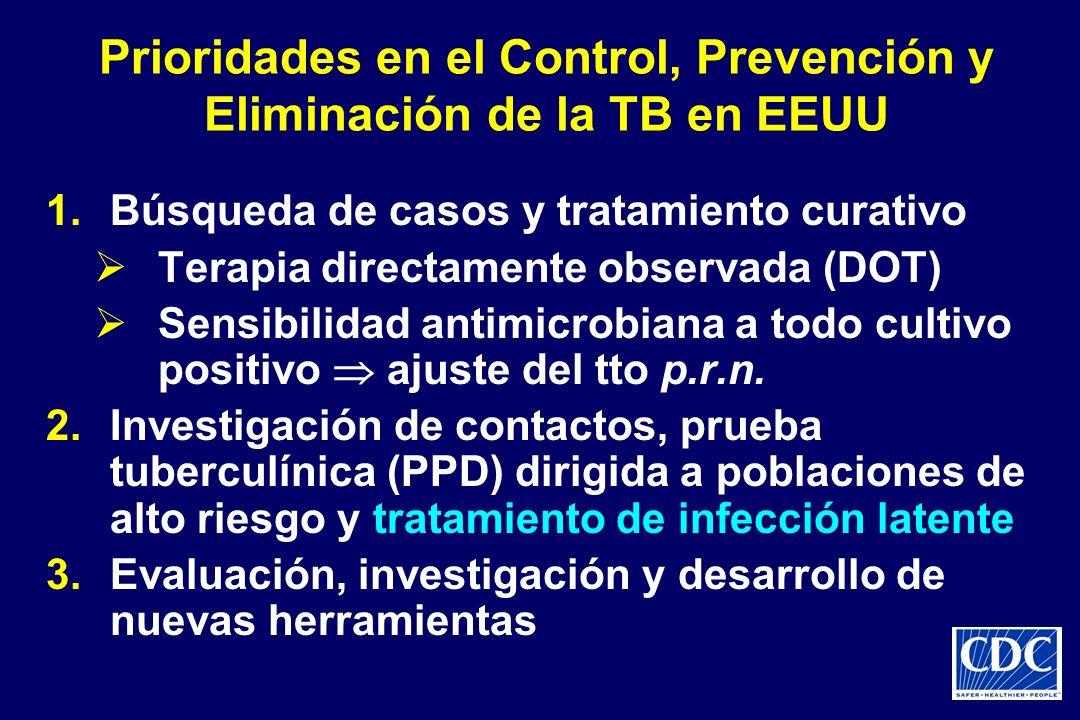 Prioridades en el Control, Prevención y Eliminación de la TB en EEUU 1.Búsqueda de casos y tratamiento curativo Terapia directamente observada (DOT) S