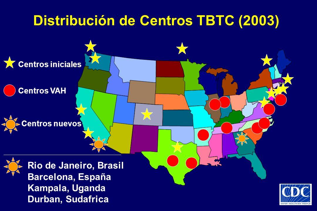 Distribución de Centros TBTC (2003) Centros iniciales Centros VAH Rio de Janeiro, Brasil Barcelona, España Kampala, Uganda Durban, Sudafrica Centros n