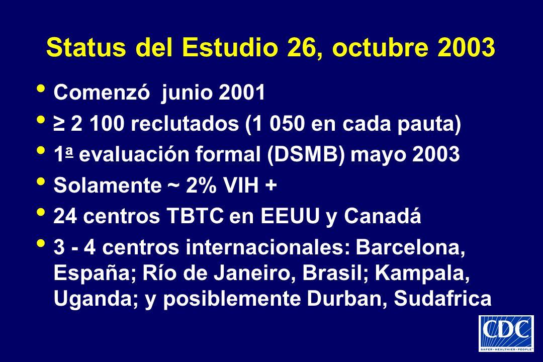 Status del Estudio 26, octubre 2003 Comenzó junio 2001 2 100 reclutados (1 050 en cada pauta) 1 a evaluación formal (DSMB) mayo 2003 Solamente ~ 2% VI