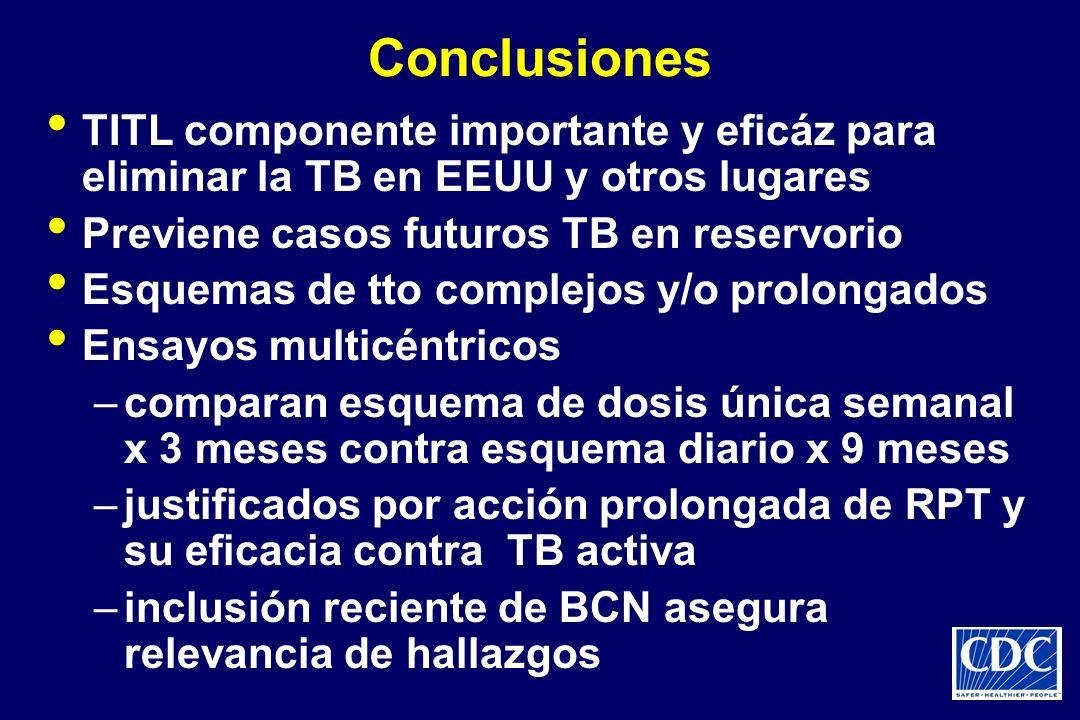 Conclusiones TITL componente importante y eficáz para eliminar la TB en EEUU y otros lugares Previene casos futuros TB en reservorio Esquemas de tto c