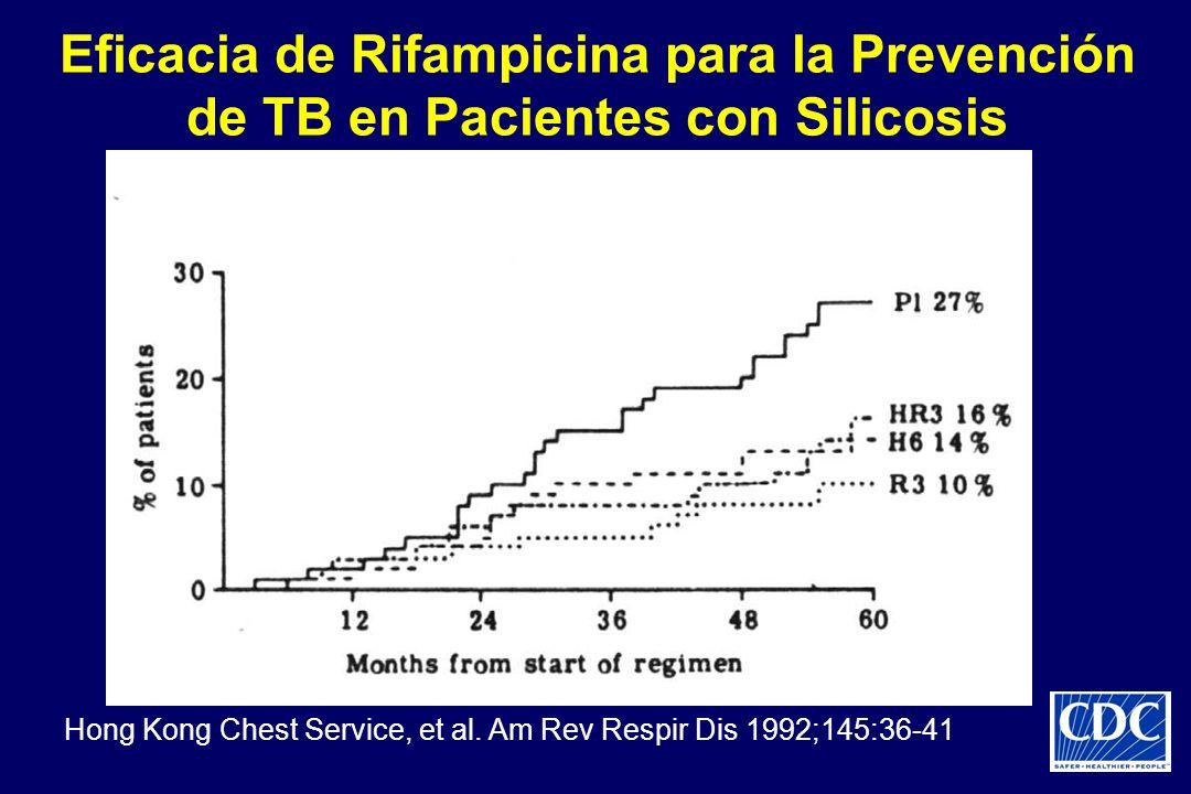 Eficacia de Rifampicina para la Prevención de TB en Pacientes con Silicosis Hong Kong Chest Service, et al. Am Rev Respir Dis 1992;145:36-41