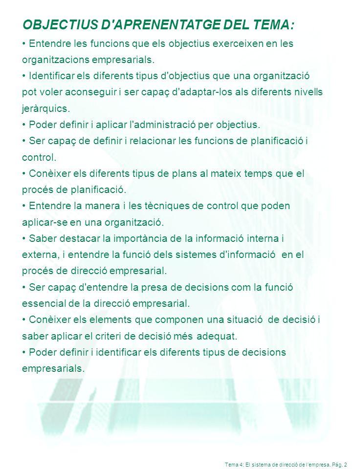 Tema 4: El sistema de direcció de lempresa. Pág. 2 OBJECTIUS D'APRENENTATGE DEL TEMA: Entendre les funcions que els objectius exerceixen en les organi