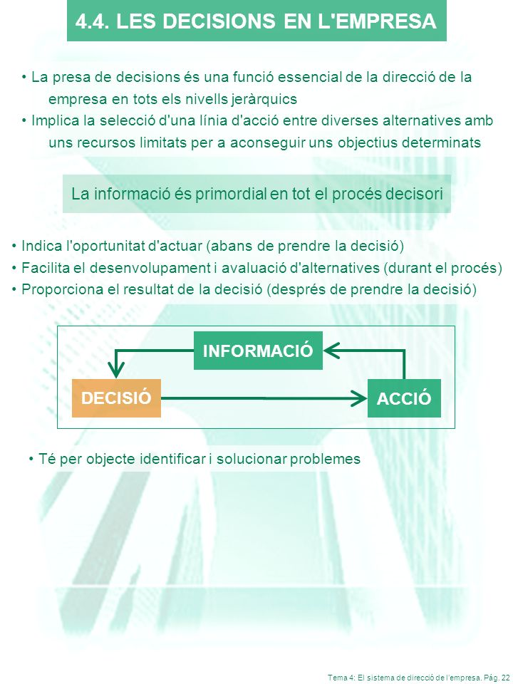 Tema 4: El sistema de direcció de lempresa. Pág. 22 Indica l'oportunitat d'actuar (abans de prendre la decisió) Facilita el desenvolupament i avaluaci