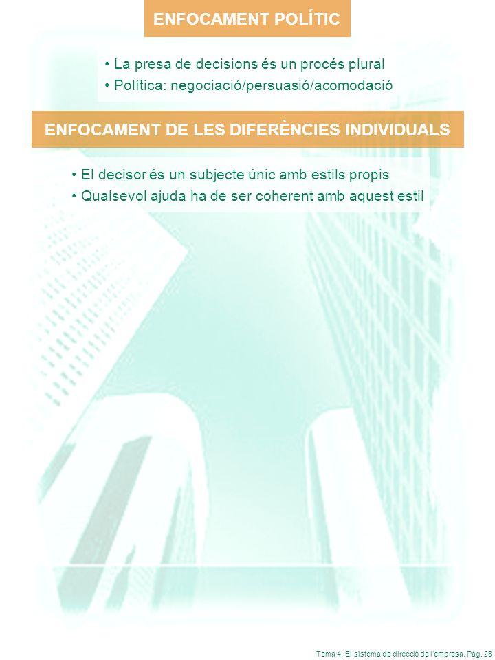 Tema 4: El sistema de direcció de lempresa. Pág. 28 ENFOCAMENT POLÍTIC La presa de decisions és un procés plural Política: negociació/persuasió/acomod