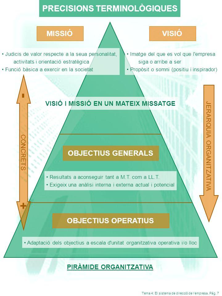 Tema 4: El sistema de direcció de lempresa. Pág. 7 PRECISIONS TERMINOLÒGIQUES Judicis de valor respecte a la seua personalitat, activitats i orientaci
