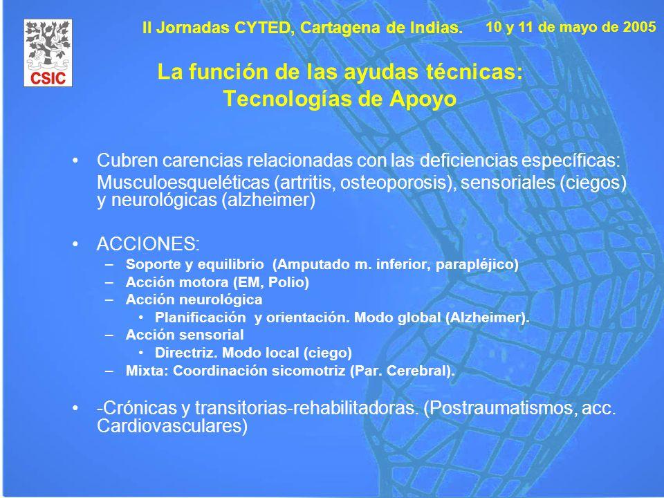 10 y 11 de mayo de 2005 II Jornadas CYTED, Cartagena de Indias. La función de las ayudas técnicas: Tecnologías de Apoyo Cubren carencias relacionadas