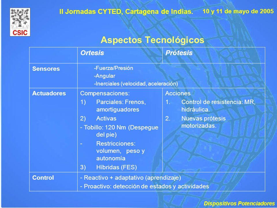 10 y 11 de mayo de 2005 II Jornadas CYTED, Cartagena de Indias. Aspectos Tecnológicos OrtesisPrótesis Sensores -Fuerza/Presión -Angular -Inerciales (v