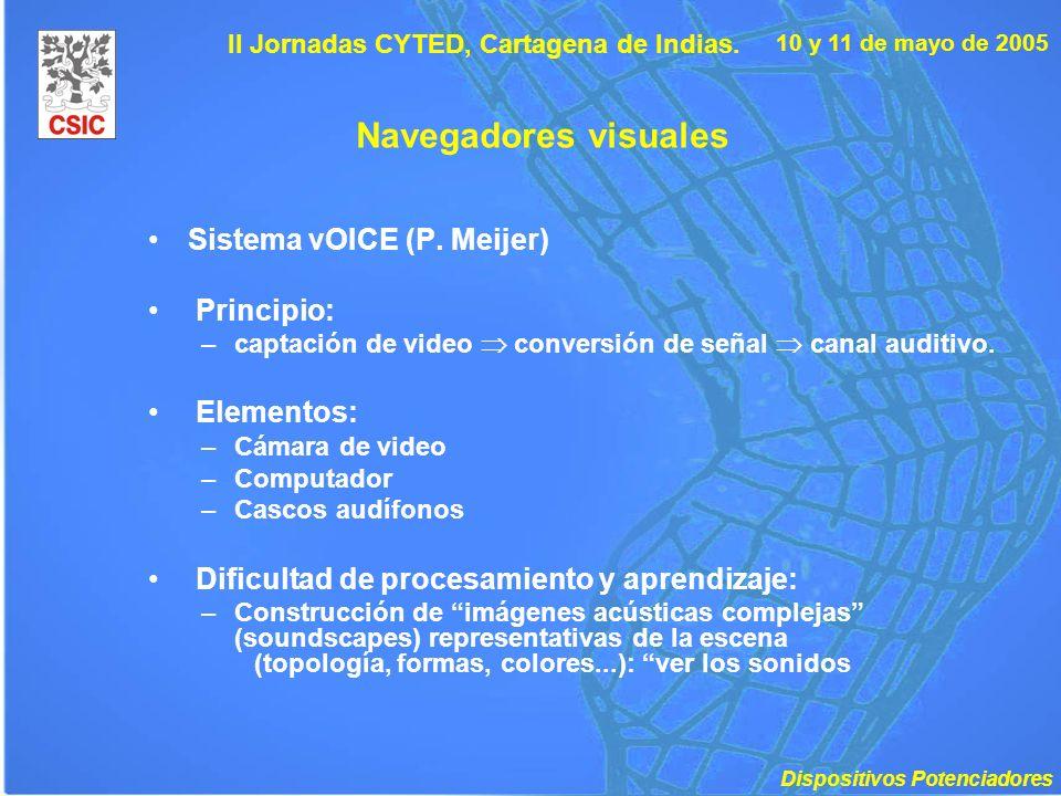 10 y 11 de mayo de 2005 II Jornadas CYTED, Cartagena de Indias. Navegadores visuales Sistema vOICE (P. Meijer) Principio: –captación de video conversi