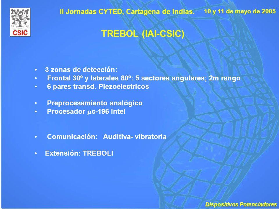 10 y 11 de mayo de 2005 II Jornadas CYTED, Cartagena de Indias. TREBOL (IAI-CSIC) 3 zonas de detección: Frontal 30º y laterales 80º: 5 sectores angula
