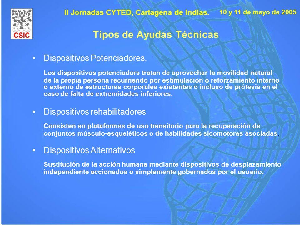 10 y 11 de mayo de 2005 II Jornadas CYTED, Cartagena de Indias. Tipos de Ayudas Técnicas Dispositivos Potenciadores. Los dispositivos potenciadors tra