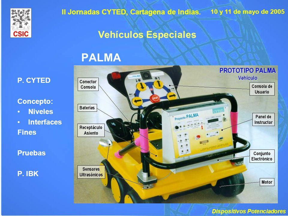10 y 11 de mayo de 2005 II Jornadas CYTED, Cartagena de Indias. Vehículos Especiales PALMA P. CYTED Concepto: Niveles Interfaces Fines Pruebas P. IBK