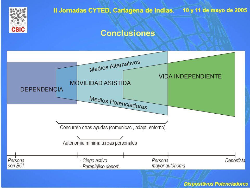 10 y 11 de mayo de 2005 II Jornadas CYTED, Cartagena de Indias. Conclusiones Dispositivos Potenciadores
