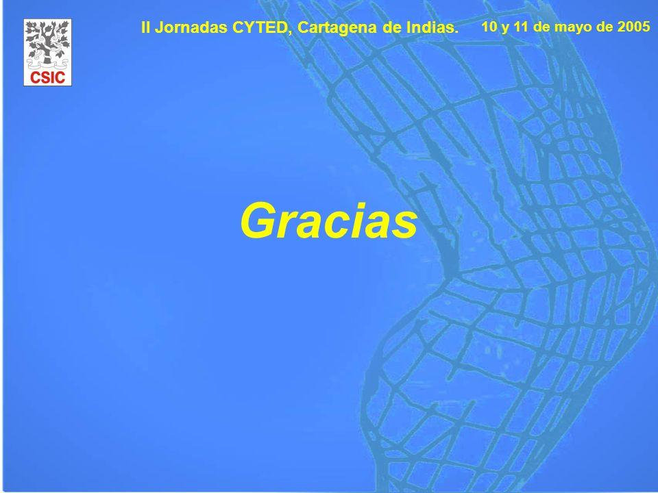 10 y 11 de mayo de 2005 II Jornadas CYTED, Cartagena de Indias. Gracias