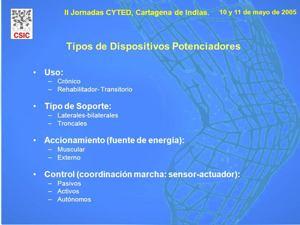 10 y 11 de mayo de 2005 II Jornadas CYTED, Cartagena de Indias. Tipos de Dispositivos Potenciadores Uso: –Crónico –Rehabilitador- Transitorio Tipo de