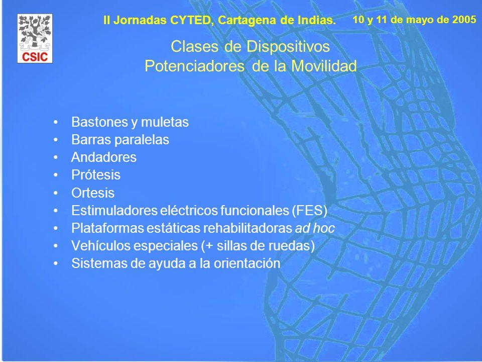 10 y 11 de mayo de 2005 II Jornadas CYTED, Cartagena de Indias. Clases de Dispositivos Potenciadores de la Movilidad Bastones y muletas Barras paralel