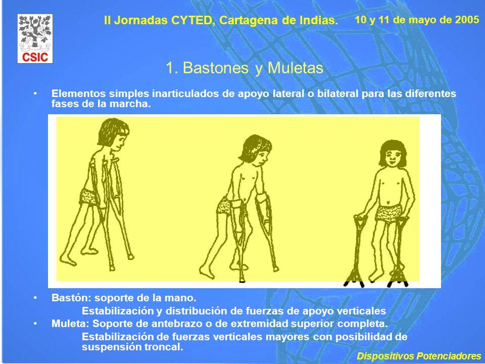 10 y 11 de mayo de 2005 II Jornadas CYTED, Cartagena de Indias. 1. Bastones y Muletas Elementos simples inarticulados de apoyo lateral o bilateral par
