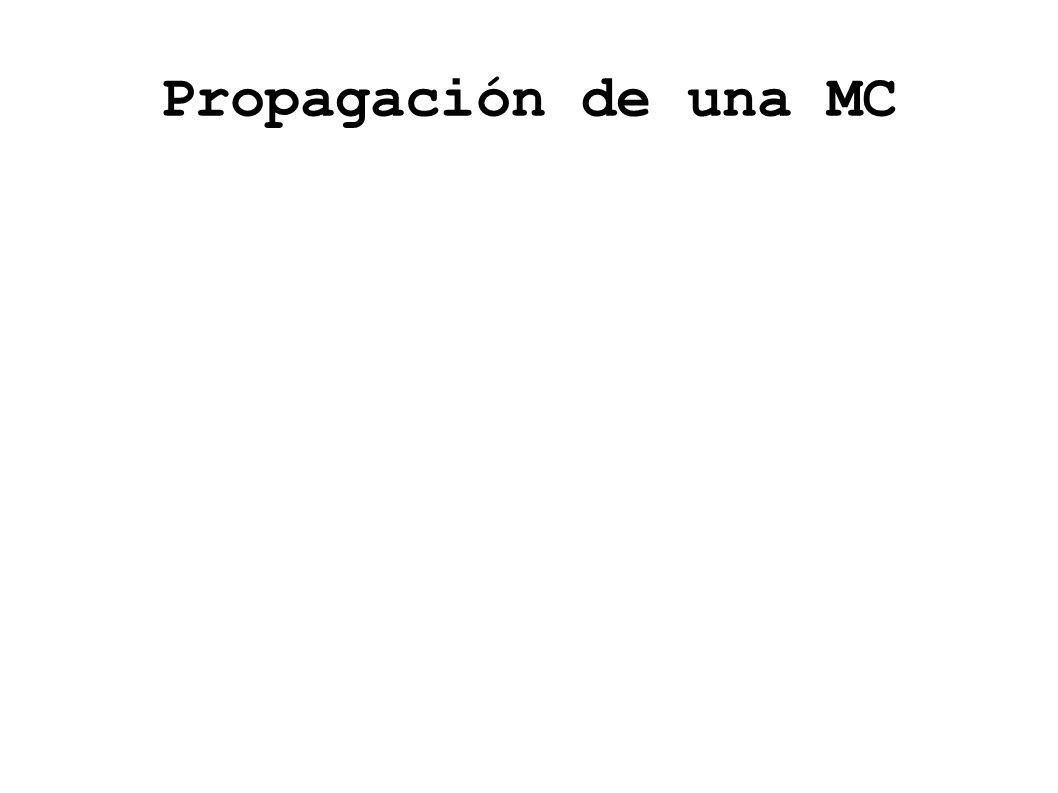 Propagación de una MC