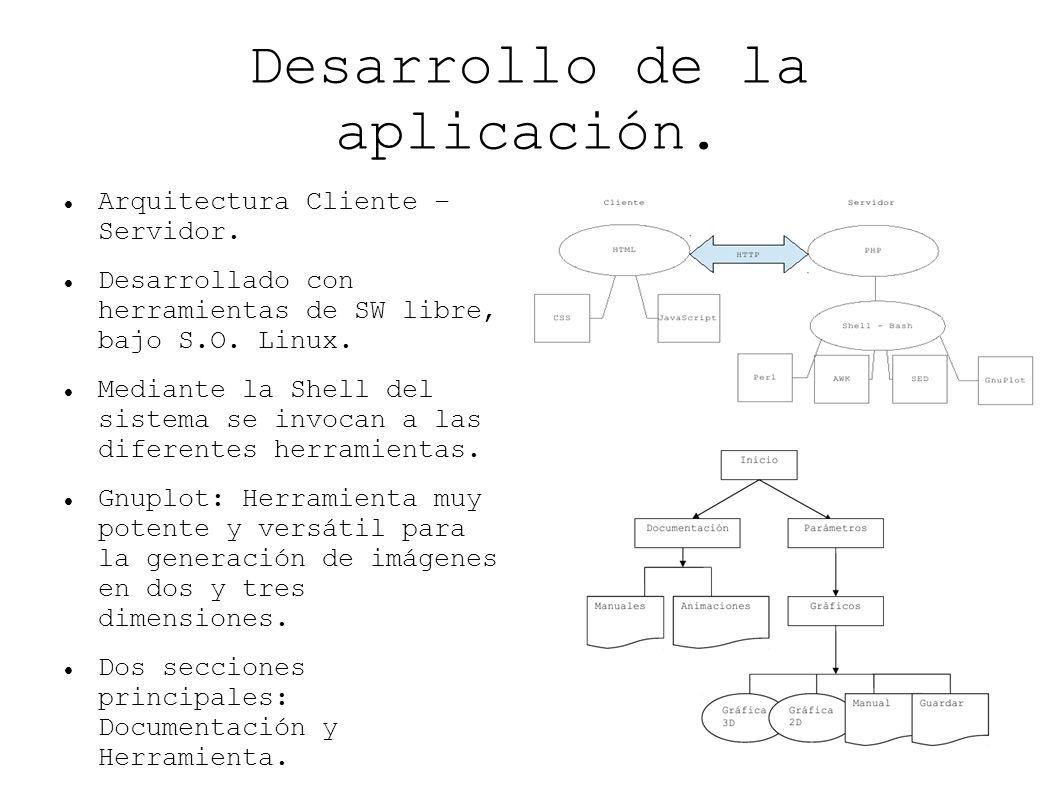 Desarrollo de la aplicación. Arquitectura Cliente – Servidor. Desarrollado con herramientas de SW libre, bajo S.O. Linux. Mediante la Shell del sistem
