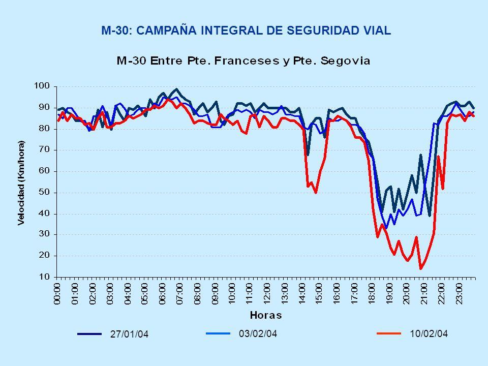 27/01/04 03/02/0410/02/04 M-30: CAMPAÑA INTEGRAL DE SEGURIDAD VIAL
