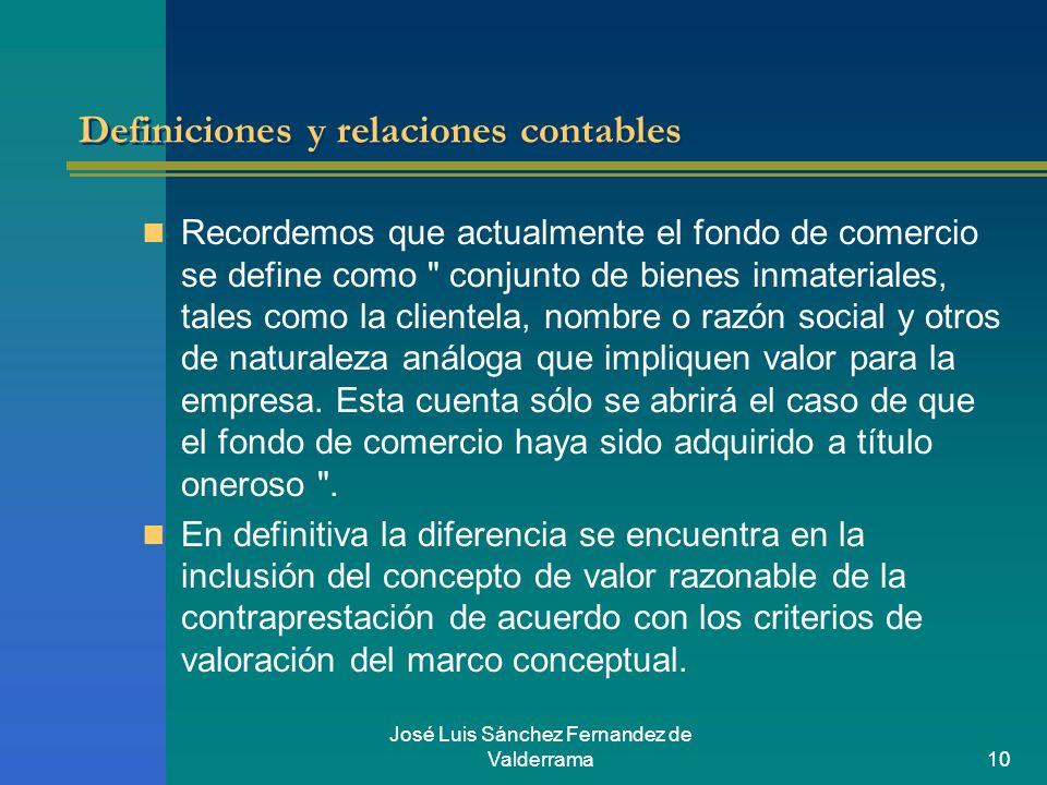 José Luis Sánchez Fernandez de Valderrama10 Definiciones y relaciones contables Recordemos que actualmente el fondo de comercio se define como