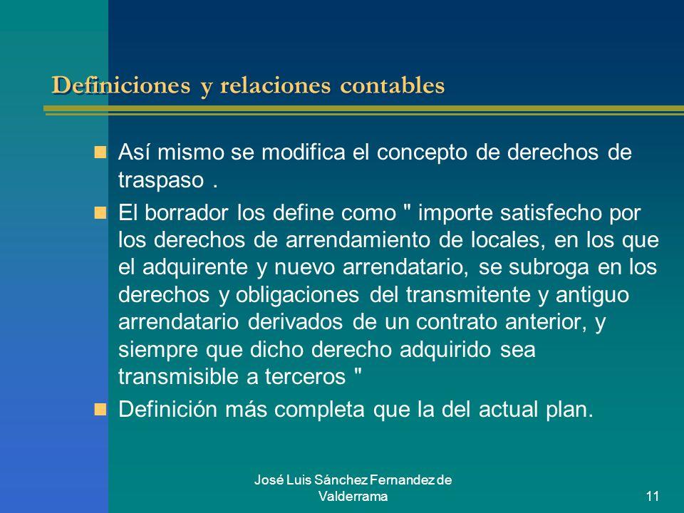 José Luis Sánchez Fernandez de Valderrama11 Definiciones y relaciones contables Así mismo se modifica el concepto de derechos de traspaso. El borrador