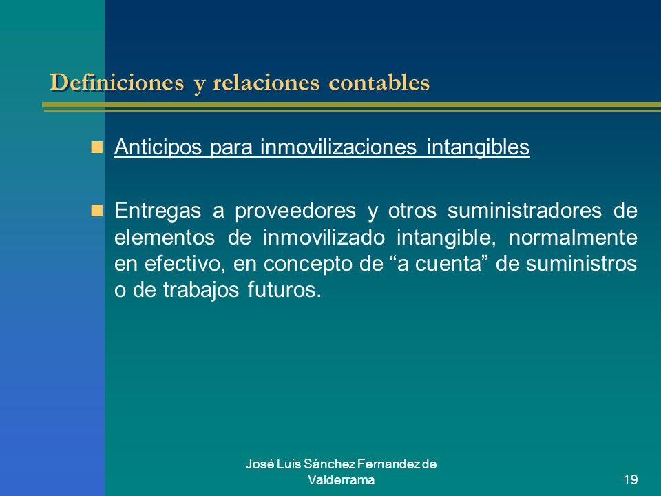 José Luis Sánchez Fernandez de Valderrama19 Definiciones y relaciones contables Anticipos para inmovilizaciones intangibles Entregas a proveedores y o