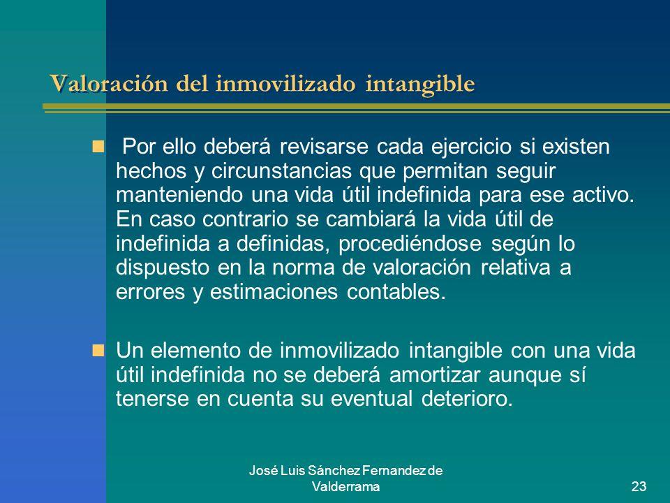 José Luis Sánchez Fernandez de Valderrama23 Valoración del inmovilizado intangible Por ello deberá revisarse cada ejercicio si existen hechos y circun