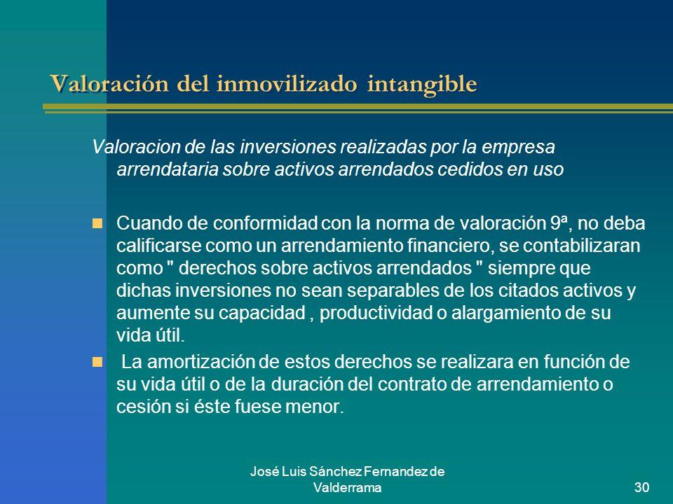 José Luis Sánchez Fernandez de Valderrama30 Valoración del inmovilizado intangible Valoracion de las inversiones realizadas por la empresa arrendatari