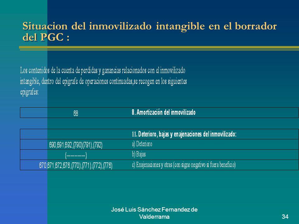 José Luis Sánchez Fernandez de Valderrama34 Situacion del inmovilizado intangible en el borrador del PGC :