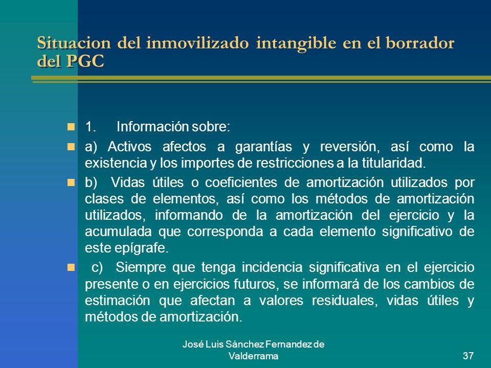 José Luis Sánchez Fernandez de Valderrama37 Situacion del inmovilizado intangible en el borrador del PGC 1. Información sobre: a) Activos afectos a ga