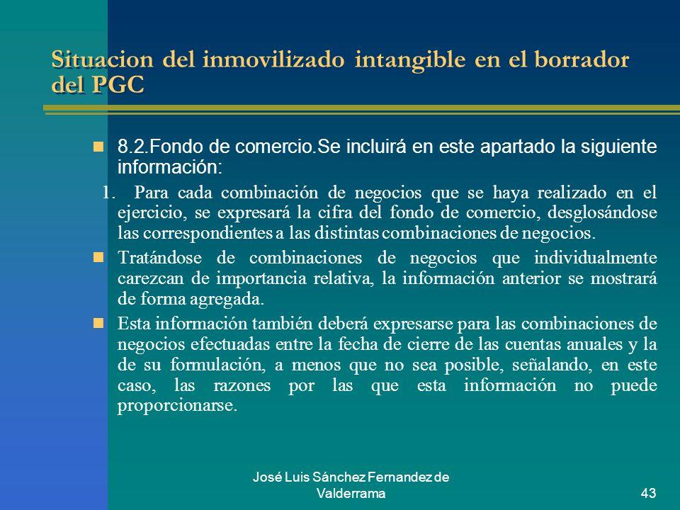 José Luis Sánchez Fernandez de Valderrama43 Situacion del inmovilizado intangible en el borrador del PGC 8.2.Fondo de comercio.Se incluirá en este apa
