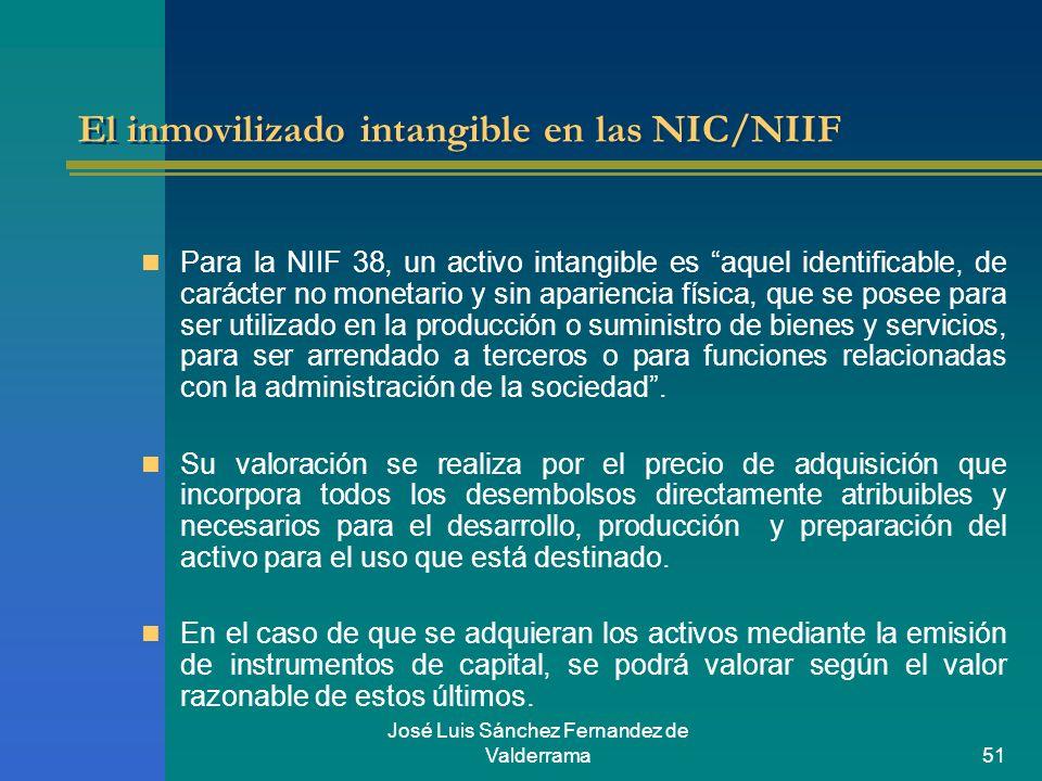 José Luis Sánchez Fernandez de Valderrama51 El inmovilizado intangible en las NIC/NIIF Para la NIIF 38, un activo intangible es aquel identificable, d